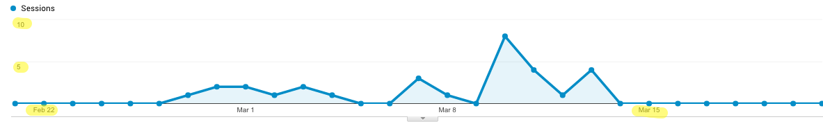 analytics old.png